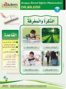 Görsel Arapça Eğitim Afişleri