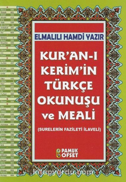 Kuran-ı Kerimin Türkçe Okunuşu ve Meali (Kuran-203)