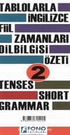 Tablolarla İngilizce Fiil Zamanları Dilbilgisi Özeti (2)