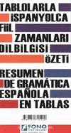 Tablolarla İspanyolca Fiil Zamanları Dilbilgisi Özeti
