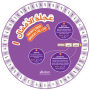 Arapçada Yaygın Fiiller Çarkı 1