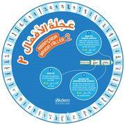 Arapçada Yaygın Fiiller Çarkı 2