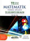 11. Sınıf Matematik Temel Düzey Özel Ders Konseptli Konu Anlatımı