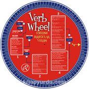Redhouse Verb Wheel (Redhouse Fiil Çarkı)
